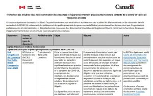 Screen shot - Liste de ressources - Traitement et approvisionnement sécuritaire